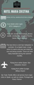 Hotel Maria Cristina infograph (1)